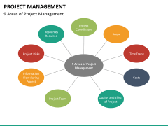 Project management bundle PPT slide 83