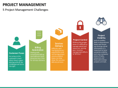 Project management bundle PPT slide 84