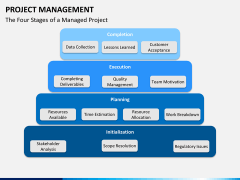 Project management PPT slide 12