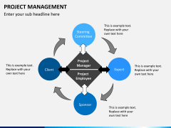 Project management PPT slide 16