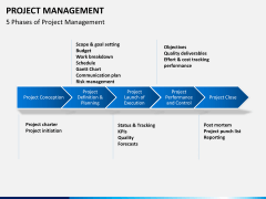 Project management PPT slide 3