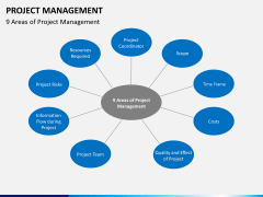 Project management PPT slide 4