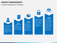 Project management bundle PPT slide 5