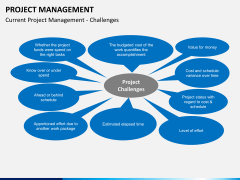 Project management PPT slide 6