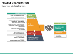 Project organization PPT slide 14