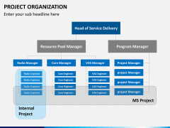 Project organization PPT slide 2