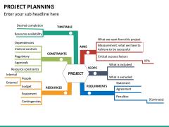 Project planning PPT slide 14
