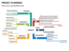 Project management bundle PPT slide 115