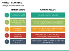 Project planning PPT slide 19