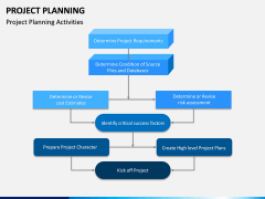 Project Planning PPT Slide 10