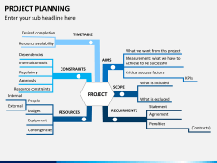 Project planning PPT slide 2