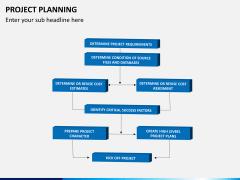 Project planning PPT slide 6