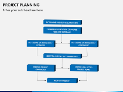 Planning bundle PPT slide 29