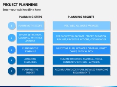 Planning bundle PPT slide 30