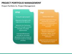 Project portfolio management PPT slide 24