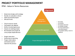 Project portfolio management PPT slide 26