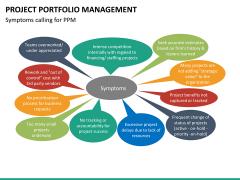Project portfolio management PPT slide 27
