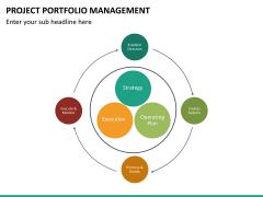 Project portfolio management PPT slide 22