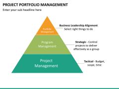 Project portfolio management PPT slide 23