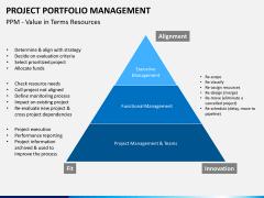 Project portfolio management PPT slide 12