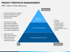 Project management bundle PPT slide 77