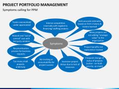 Project portfolio management PPT slide 13