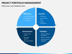 Project portfolio management PPT slide 2