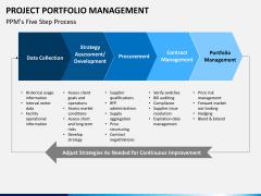 Project portfolio management PPT slide 7