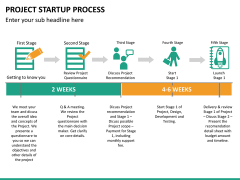 Project startup process PPT slide 5