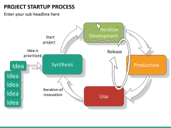 Project startup process PPT slide 6