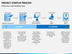Project startup process PPT slide 2