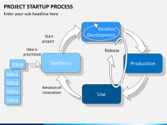 Project startup process PPT slide 3