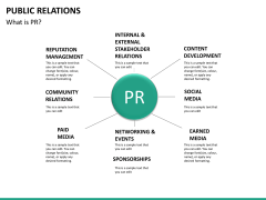 Public relations PPT slide 19