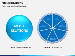 Public relations PPT slide 11