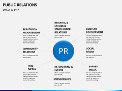 Public relations PPT slide 5