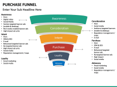 Purchase Funnel PPT slide 25