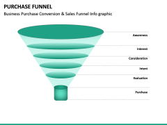 Purchase Funnel PPT slide 26