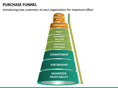 Purchase Funnel PPT slide 19