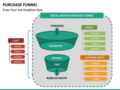 PPurchase Funnel PPT slide 21