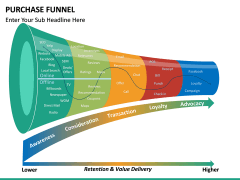 Purchase Funnel PPT slide 22