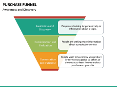 Purchase Funnel PPT slide 23