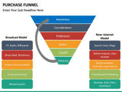 Purchase Funnel PPT slide 24