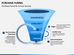 Purchase Funnel PPT slide 1