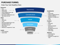 Purchase Funnel PPT slide 10