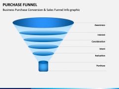 Purchase Funnel PPT slide 11