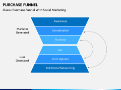 Purchase Funnel PPT slide 12