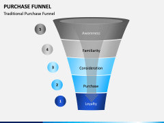 Purchase Funnel PPT slide 13