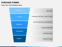 Purchase Funnel PPT slide 15