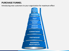 Purchase Funnel PPT slide 4