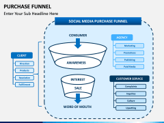 Purchase Funnel PPT slide 6